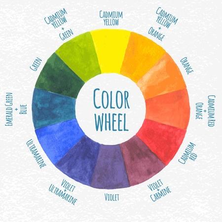 Colori2